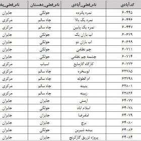 دانلود آمار جمعیت استان خوزستان در سالهای 1345تا 1375