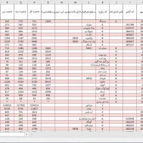 دانلود شناسنامه آبادیهای استان سیستان و بلوچستان سال 1395