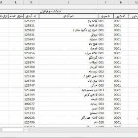 دانلود شناسنامه آبادیهای استان خراسان شمالی سال 1395